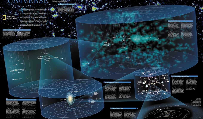 вселенная, звезды, галактики, geographic, от, national, картинка, info, map,