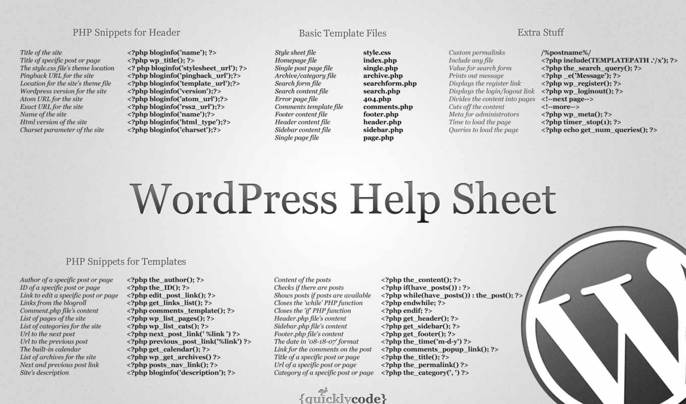 wordpress, cheat, sheets, to, and, sheet, you, php