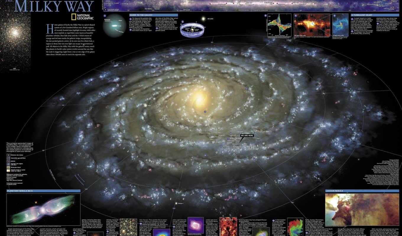 галактика, земля, карта, milky, way, sharing, картинка, desktop,