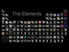 таблица, элементов