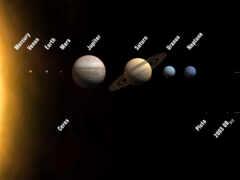 солнечной, системе, планеты