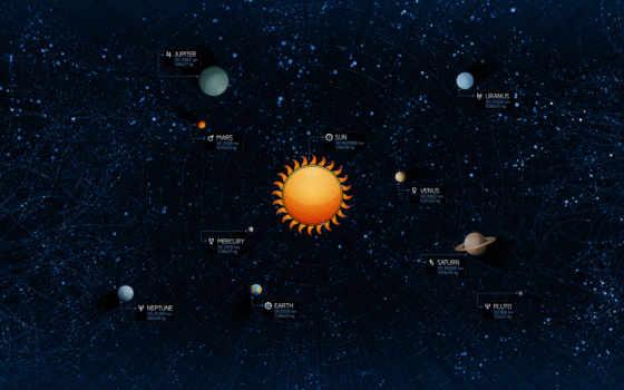 land, sun, планеты, солнечная, меркурий, system, звезды, pluto, neptune, юпитер, венера,