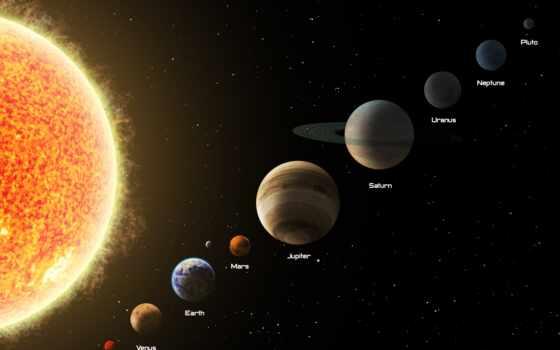 солнечный, system, плакат, cosmic, planet, шелк, universe, print, стена, луна, white