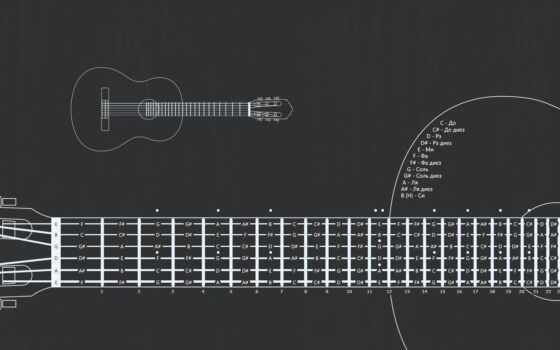 гитара, нота, lado, под, музыка, группа, который, play