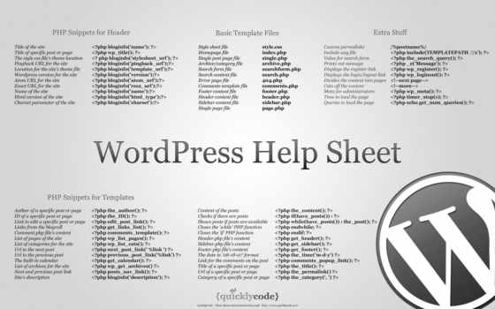 wordpress, cheat