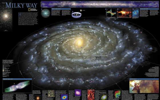 галактика, земля