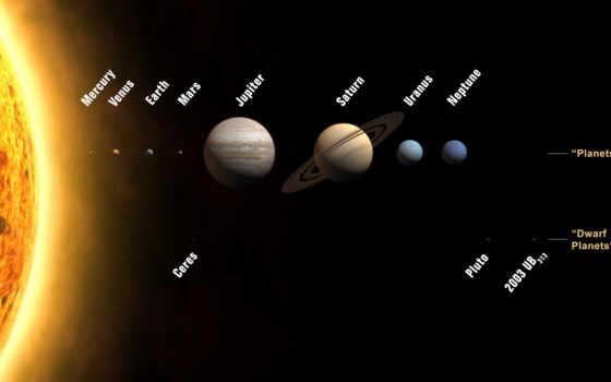 солнечной, системе, планеты, системы, нашей, порядку, sun, фактов, planet,